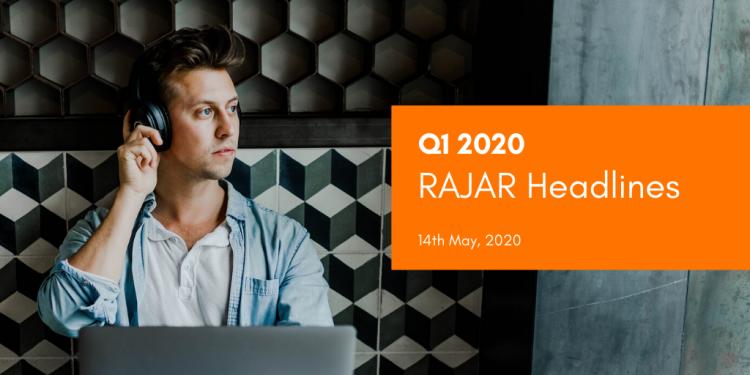rajar q1 2020, headlines, results
